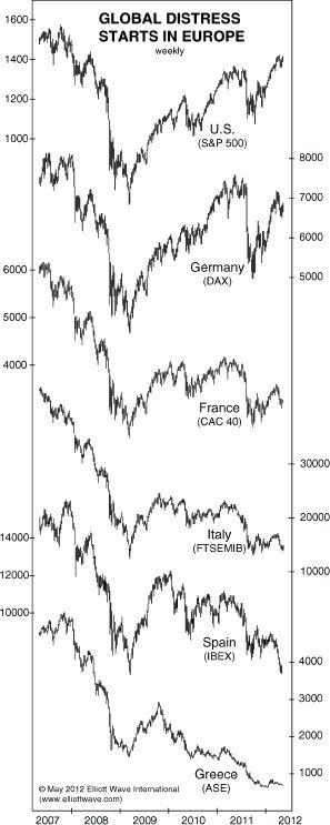Globaldeflationstarts Deflation in Europe